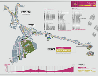 Ruta actualizada del Maratón y Medio Maratón de la Ciudad de México 2013