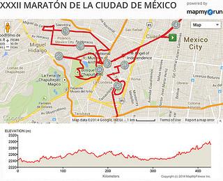 Ruta del Maratón de la Ciudad de México 2014 (mapa interactivo)