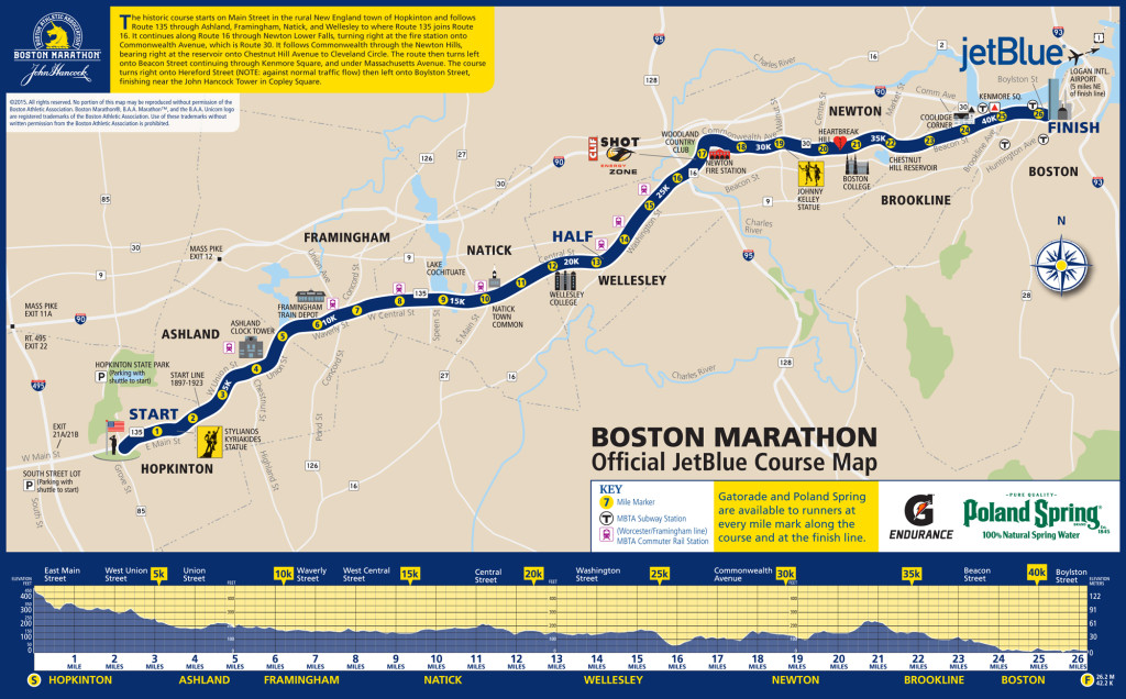 Ruta Maraton de Boston