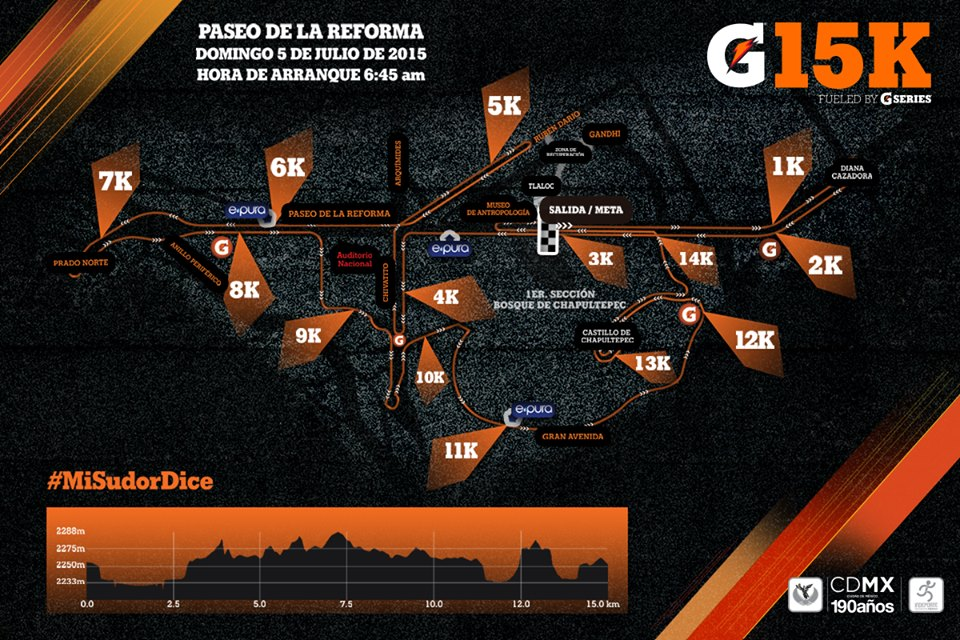 ruta de la carrera gatorade 15K mapa recorrido entrega de paquetes
