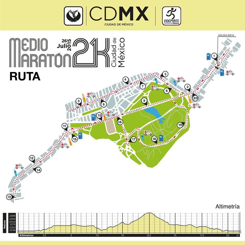 ruta del medio maraton de la ciudad de mexico 2015