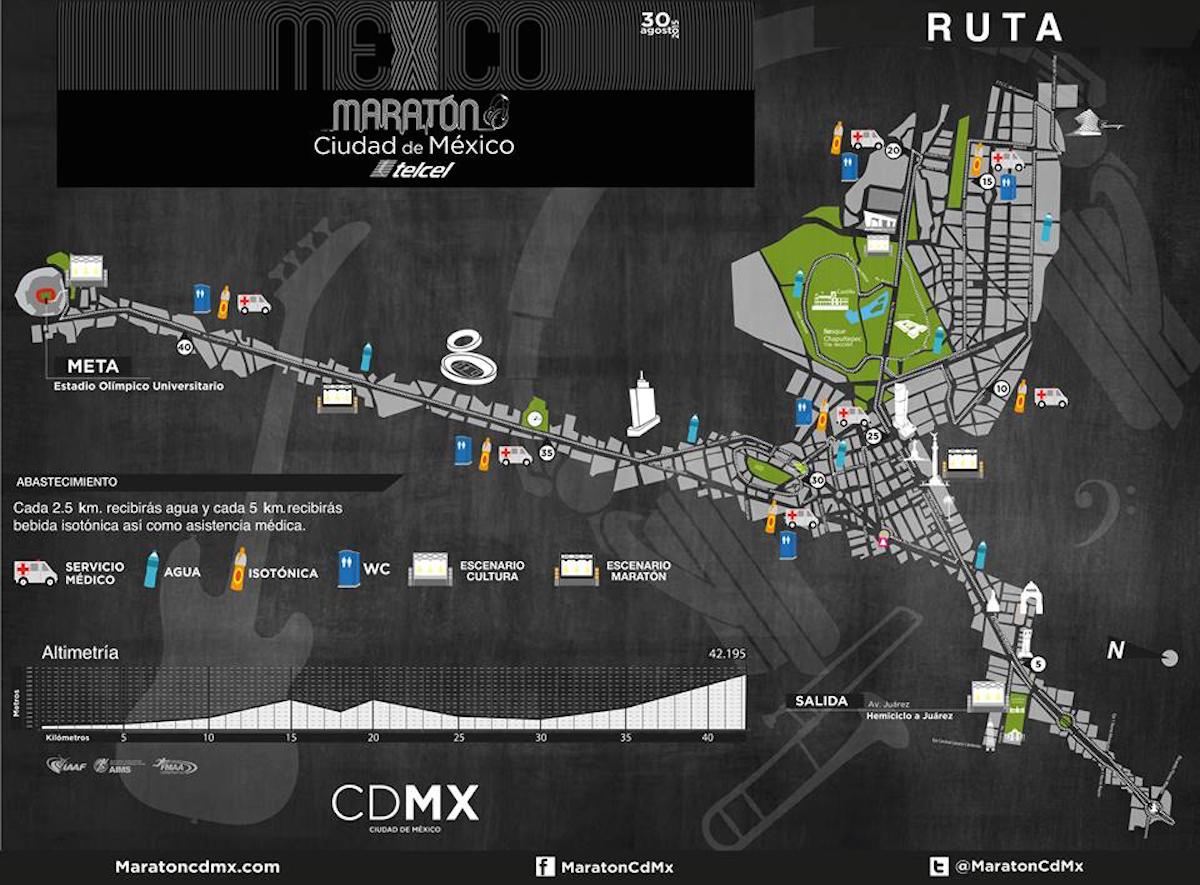ruta maraton de la ciudad de méxico 2015