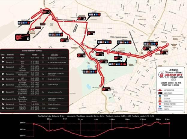 ruta medio maraton rock n roll ciudad de mexico
