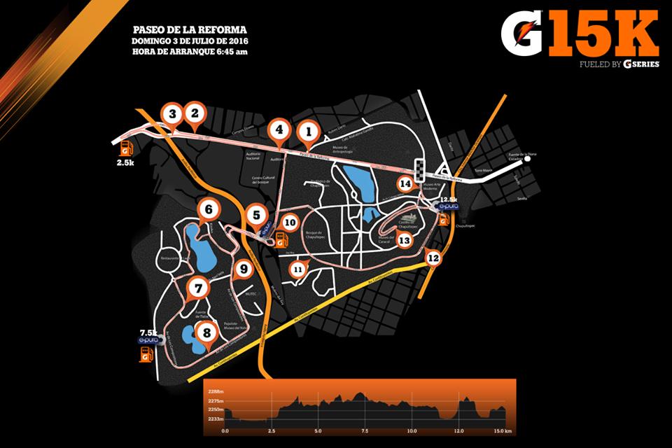 Ruta de la carrera Gatorade G15K