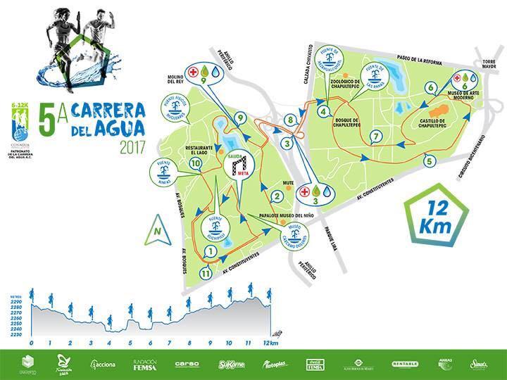 carrera del agua ruta 12K 2017