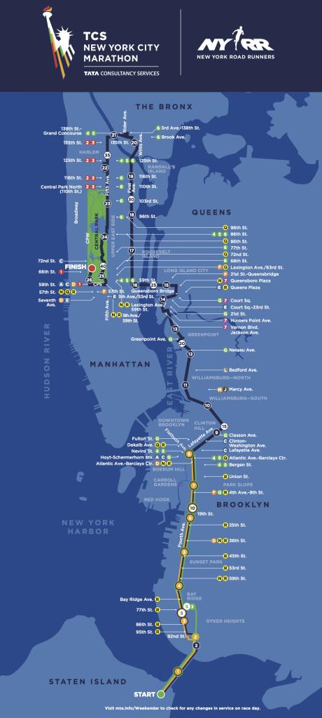 ruta maraton nueva york 2017