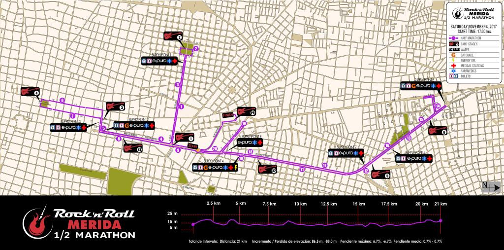 ruta medio maraton merida 2017