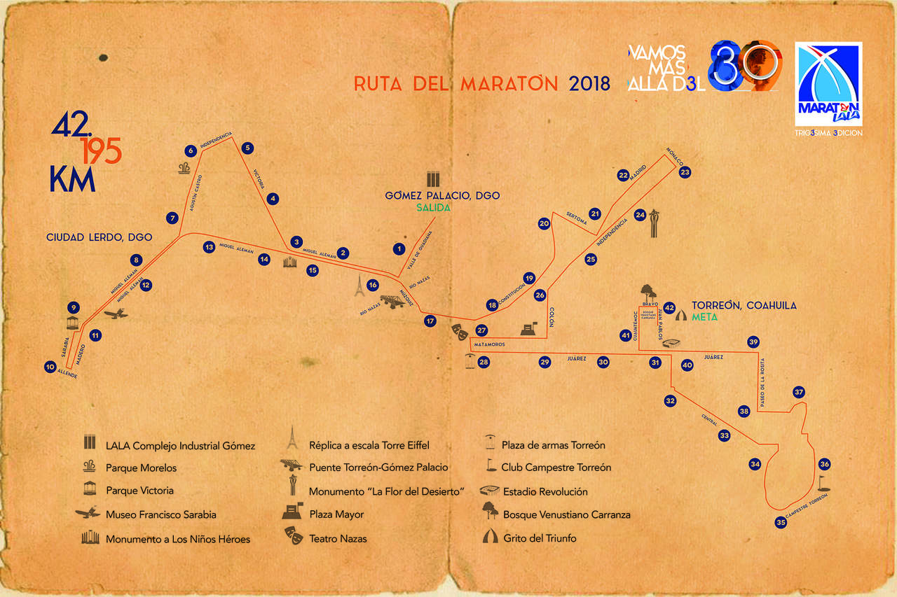 ruta maraton lala 2018