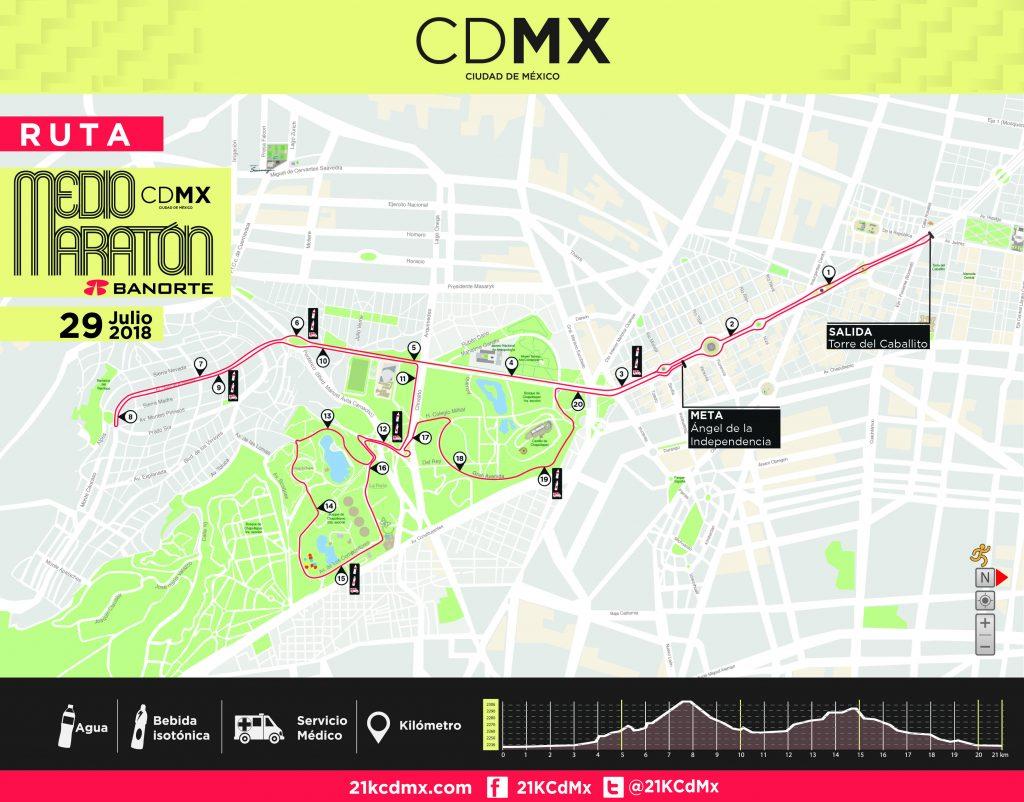 ruta medio maratón cdmx 2018