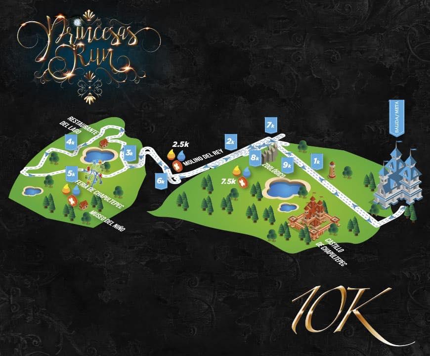 ruta princesas run 2018