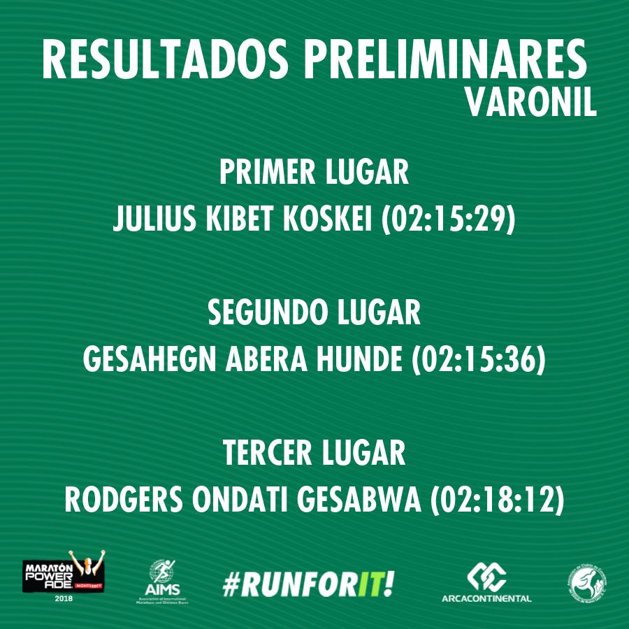 resultados maraton monterrey 2018