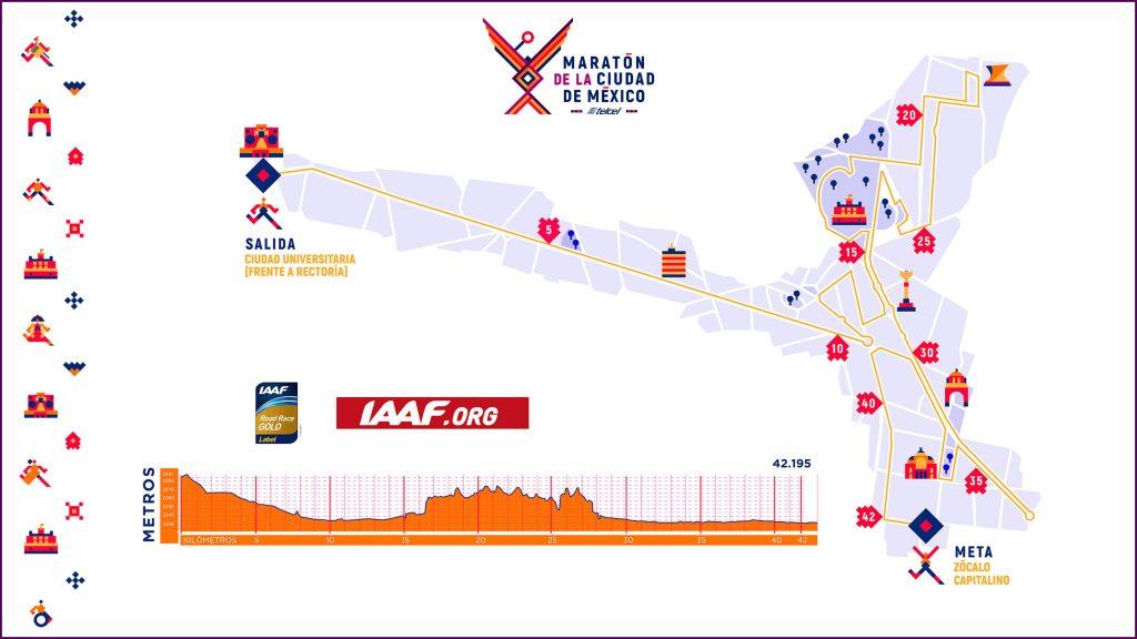 Ruta Maraton Ciudad de Mexico 2019