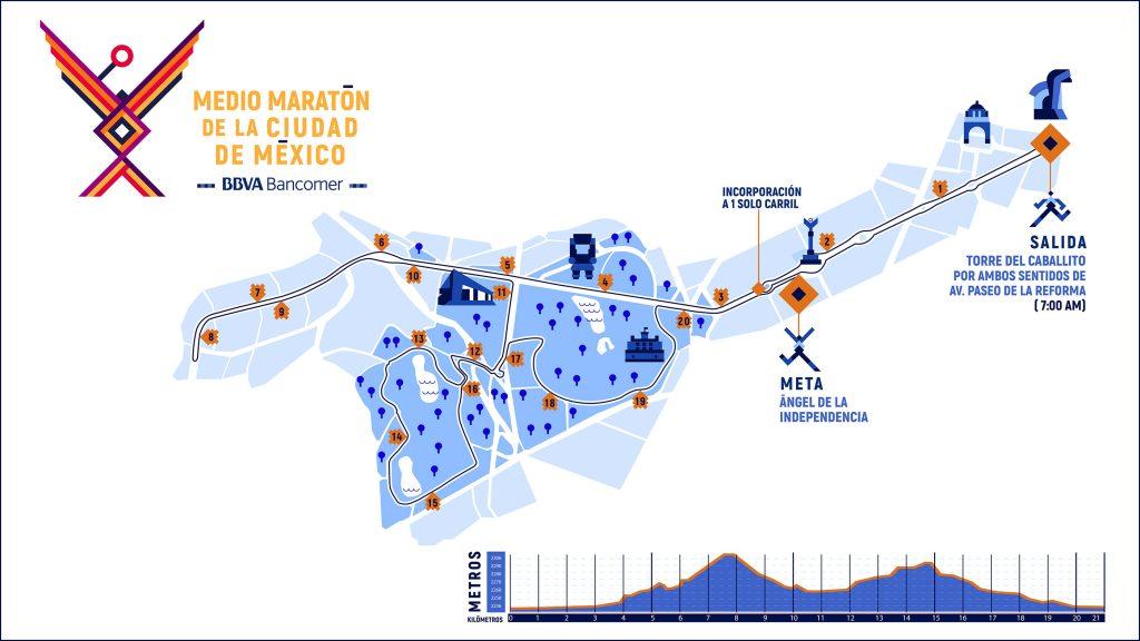 ruta medio maraton ciudad de mexico 21K cdmx