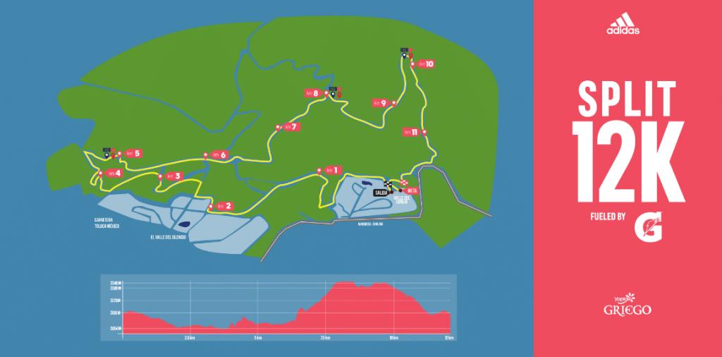 ruta split adidas 12K trail resultados