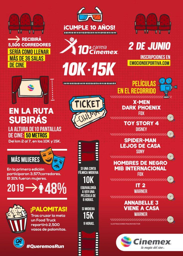 carrera cinemex 2019 inscripciones entrega de paquetes ruta