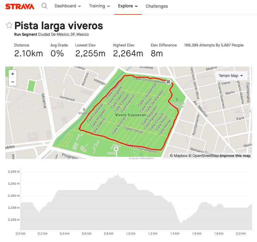 viveros coyoacan dondecorrer cdmx ciudad de mexico strava